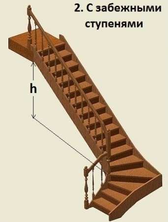 Забежные ступени