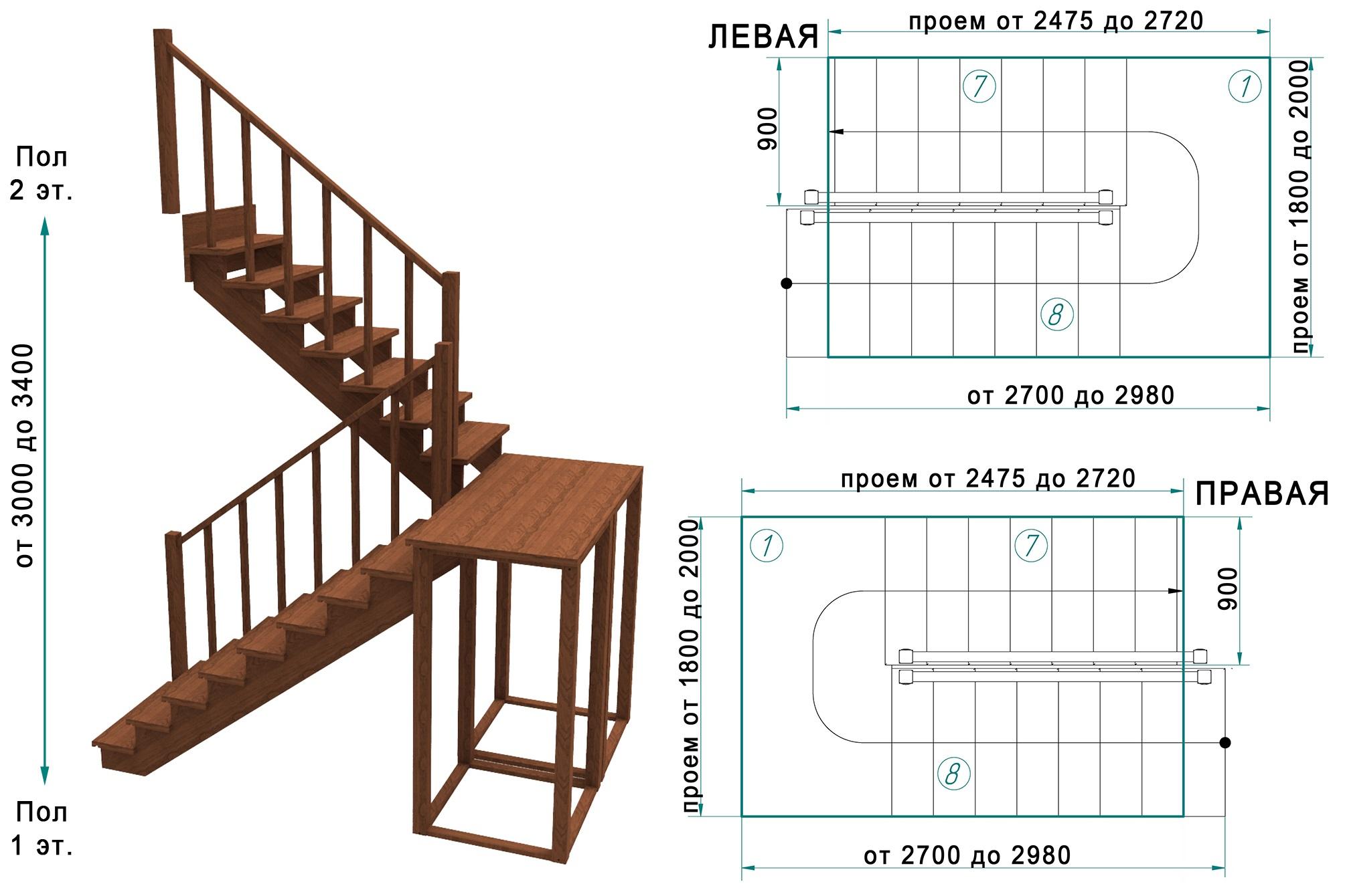 П-образная лестница. Конструкция